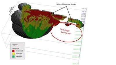 Figure 1. Perspective 3D Image of Resource Blocks of the Pit-Constrained Current Resources at the Granada Gold Project (Looking roughly South). (CNW Group/Granada Gold Mine Inc.)