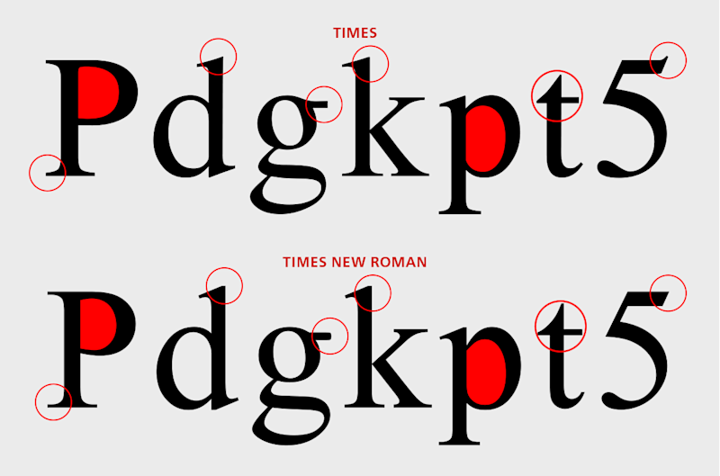 Spot the difference: Times vs Times New Roman. (Source: CreativePro)