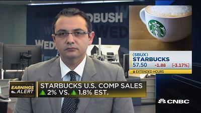 Nick Setyan, Wedbush Securities analyst, discusses Starbucks stock, which is down after the company beat revenue estimates.