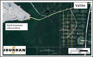 The Vallée property in the immediate eastern proximity of the North American Lithium Mine, the bulk sample location and the laid out drill holes.