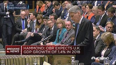 U.K. Chancellor Philip Hammond details government plans to boost innovation and productivity.