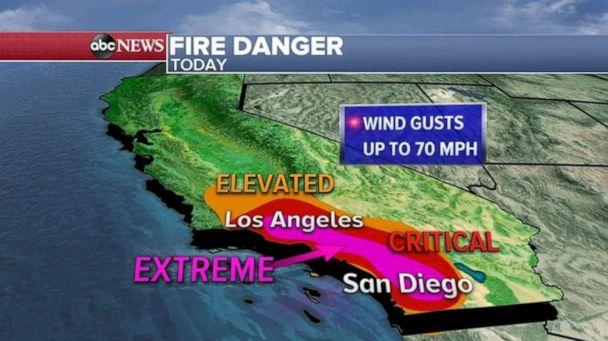 PHOTO: Winds this morning and into the early afternoon could gust up to 75 mph in southern California. (ABC News)