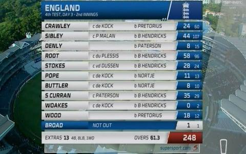 England's second innings scorecard