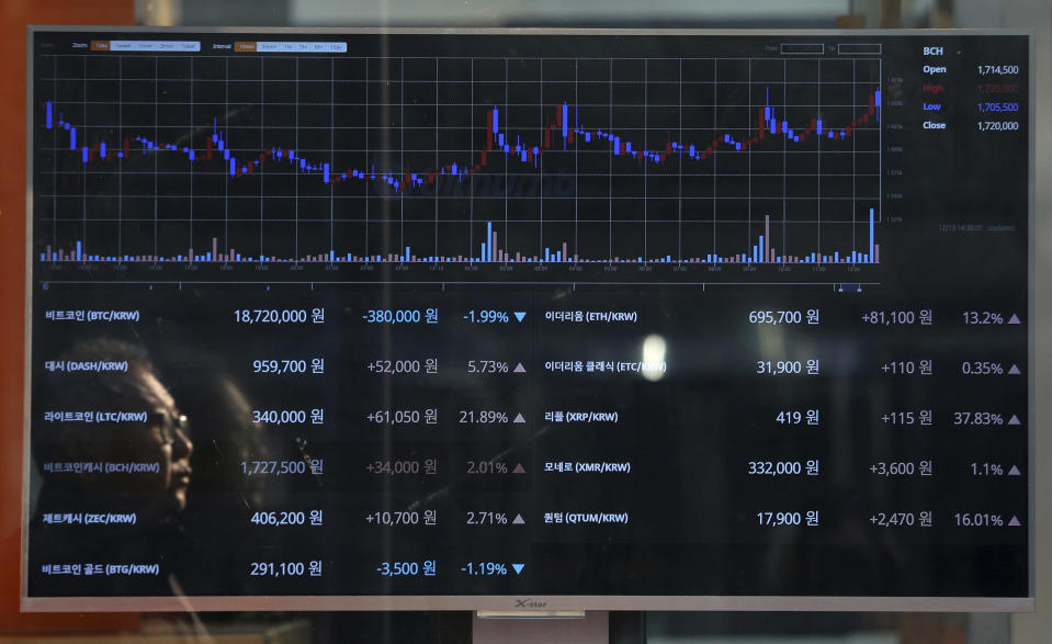 A man is reflected on a screen showing the price of bitcoin at a virtual currency exchange office in Seoul, South Korea, Wednesday, Dec. 13, 2017. (AP Photo/Ahn Young-joon)