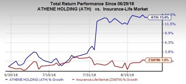 5 Value Picks From Top-Ranked Life Insurance Industry