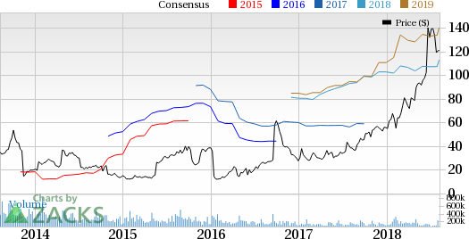 Sarepta's (SRPT) loss per share is narrower than the Zacks Consensus Estimate while sales also beat the same. Exondys 51 continues its strong performance.