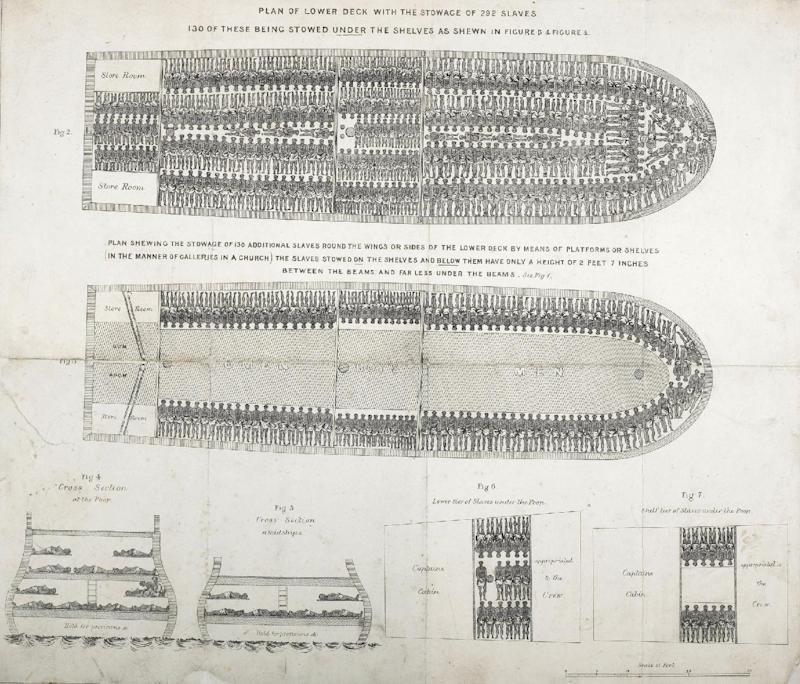 "This is  diagram of the Liverpool slave ship Brookes dated 1789, made available by the Museum of London Docklands on Wednesday Feb. 27, 2013 . The diagram details the stowage of slaves on the Liverpool slave ship 'Brookes'.   A new database lets Britons search for uncomfortable information ó whether their ancestors owned slaves. Researchers at University College London have compiled a searchable listing of thousands of people who received compensation for loss of their ""possessions"" when slave ownership was outlawed by Britain in 1833. (AP Photo/Museum of London Docklands)"