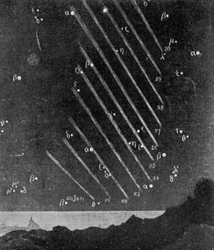 A sketch of the Great Southern Comet of January 1887.