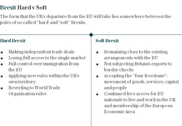 Hard vs soft brexit