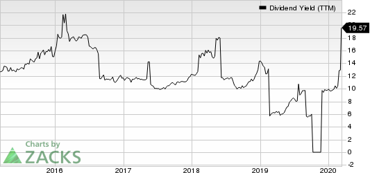 Medley Capital Corporation Dividend Yield (TTM)