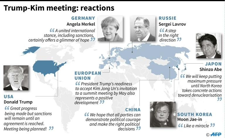 International reactions to the proposed US-North Korea summit