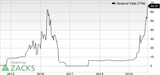 Foresight Energy LP Dividend Yield (TTM)