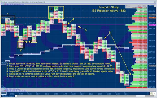 MTS ES 050814 1024x641 Stocks and the Algo Effect