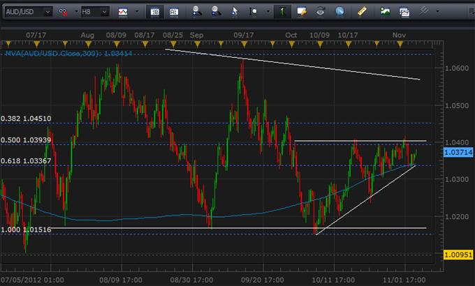 Forex_Strategy_Trading_the_RBA_Rate_Decision_body_Picture_7.png, Forex Strategy: Trading the RBA Rate Decision