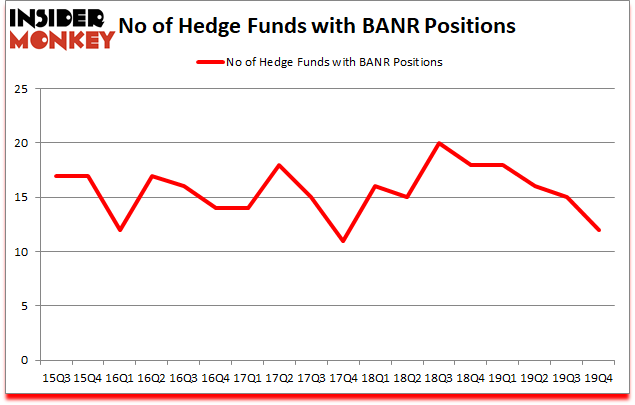 Is BANR A Good Stock To Buy?