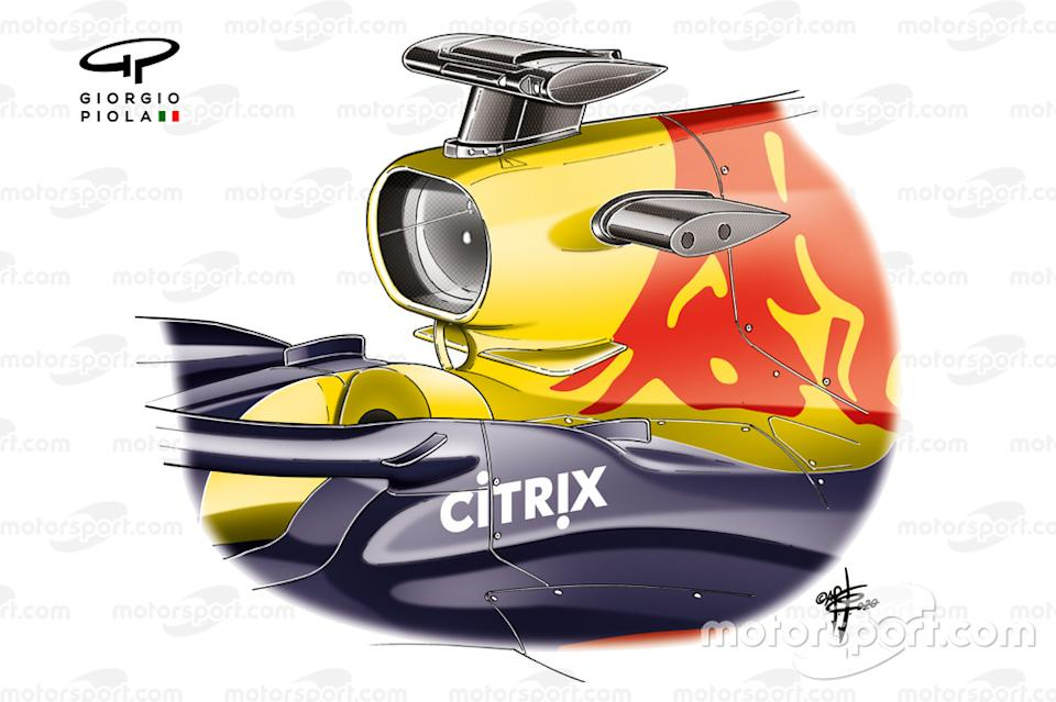 "Red Bull RB16 halo fins<span class=""copyright"">Giorgio Piola</span>"