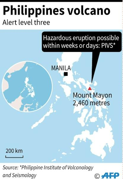 Map of the Philippines locating Mount Mayon volcano on alert level three