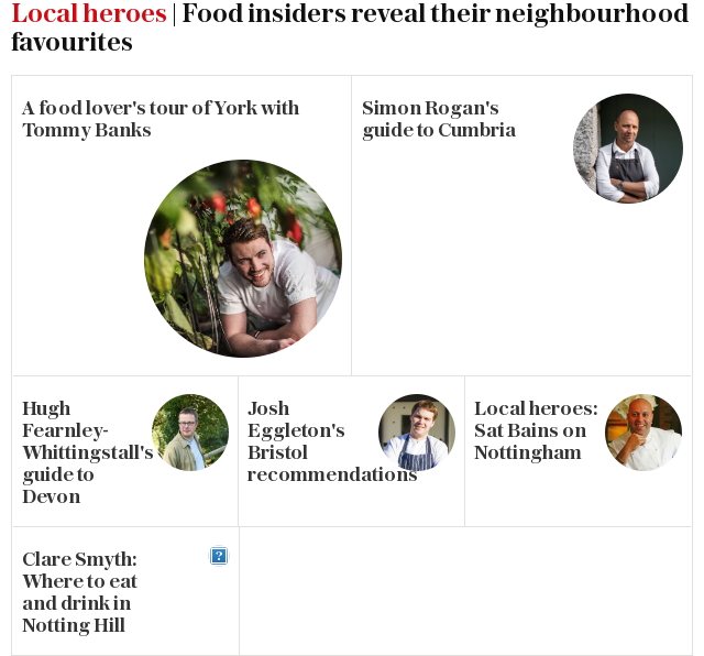 Local heroes | Food insiders reveal their neighbourhood favourites