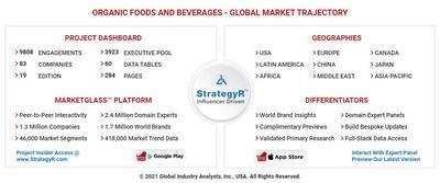 Global Organic Foods and Beverages Market