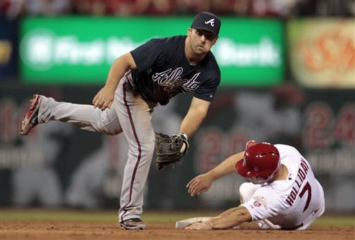St. Louis Cardinals' Matt Holliday, right, is out at second as Atlanta Braves second baseman Dan Uggla turns the double play to end the during the sixth inning of a baseball game on Saturday, May 12, 2012, in St. Louis. Cardinals' David Freese was out at first. (AP Photo/Jeff Roberson)
