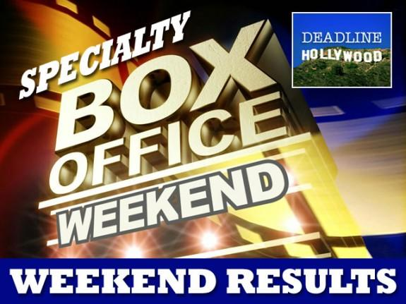 Specialty Box Office: 'Fading Gigolo' Seduces In Limited Opening; 'Under The Skin' Passes $1M