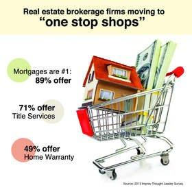 Real Estate Brokerages Answer Consumers Push for One-Stop Shops
