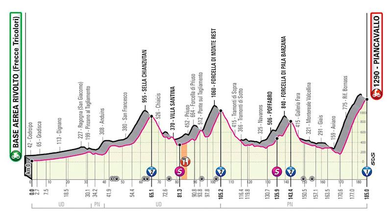 Giro d'Italia 2020, stage 15 profile — Giro d'Italia 2020 route: How to watch live TV coverage and follow the race stages