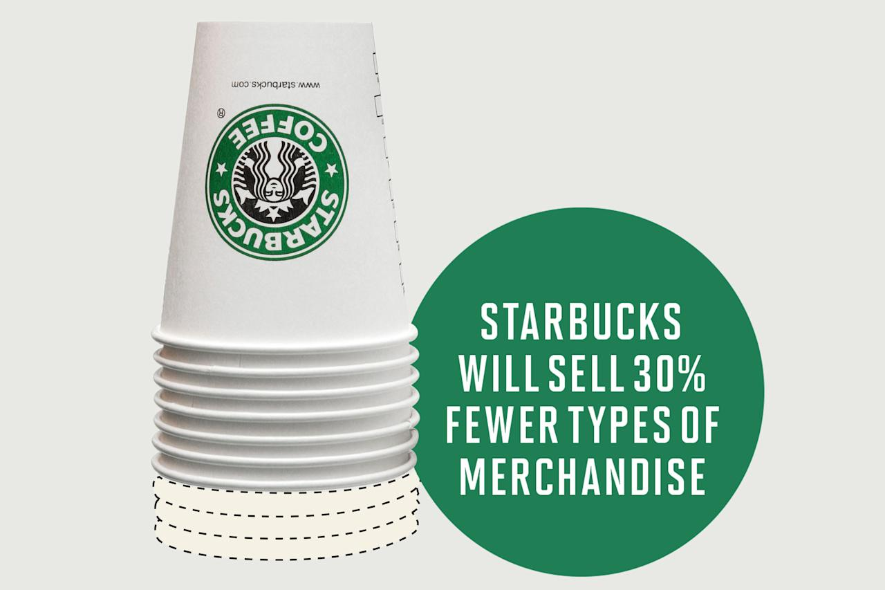 Starbucks Is Shrinking Its Selection (and So Are Your Other Favorite Stores)