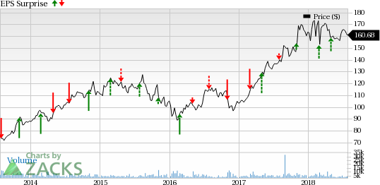 SBA Communications' (SBAC) Q2 earnings are likely to be driven by year-over-year increase in top line.