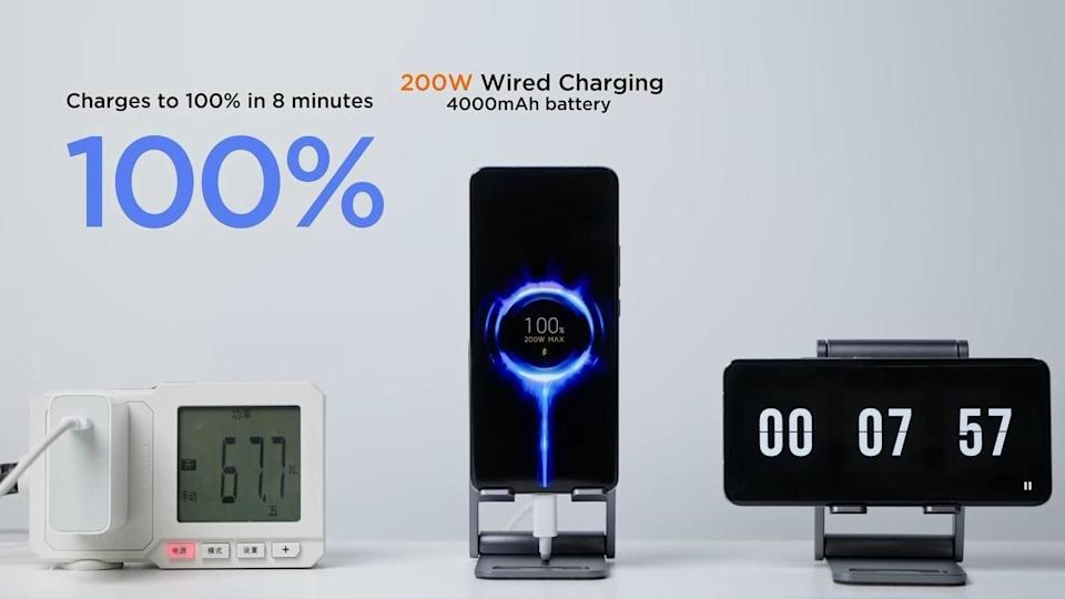 Xiaomi says it can charge a phone in 8 minutes