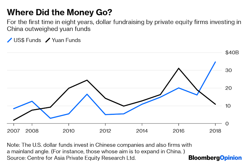 The China Tech Bubble Is Dead. Long Live the China Tech Bubble