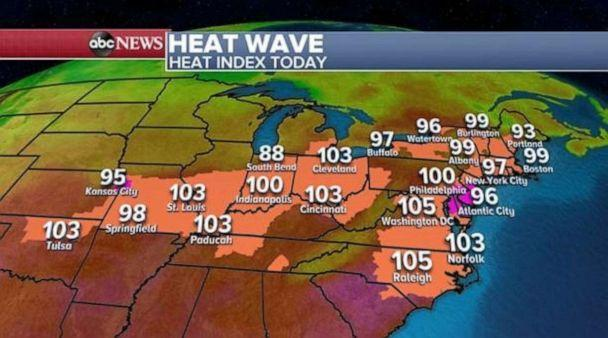 PHOTO: The dangerous and persistent heat has prompted alerts across 22 states this morning including Heat Advisories and Excessive Heat Warnings. (ABC News)