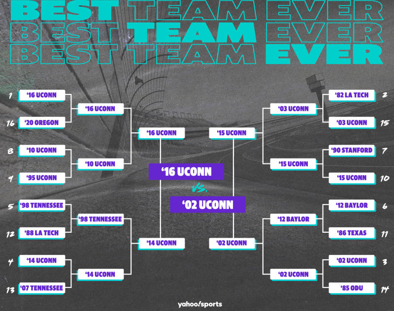 Best Teams Ever bracket: Women's college basketball edition, championship round. (Yahoo Sports illustration)