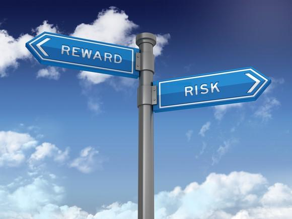 A sign post with risk and reward pointing at opposite directions.