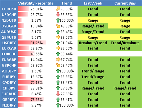 Forex Strategy: Trading US Dollar and Japanese Yen Weakness
