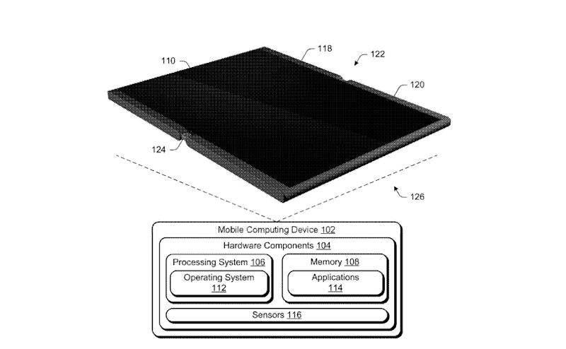 What if Microsoft's Surface Phone is actually a foldable ...