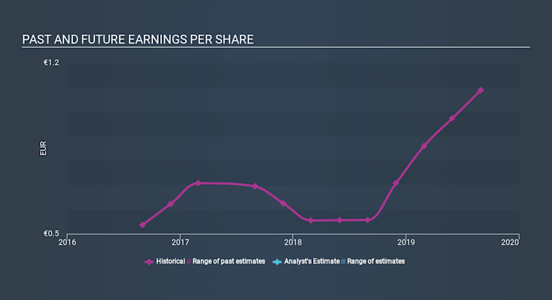ENXTPA:ALPDX Past and Future Earnings, February 2nd 2020