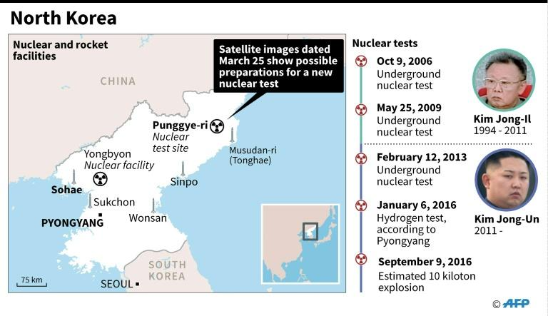 The main missile and rocket test sites in North Korea, plus a timeline of nuclear tests