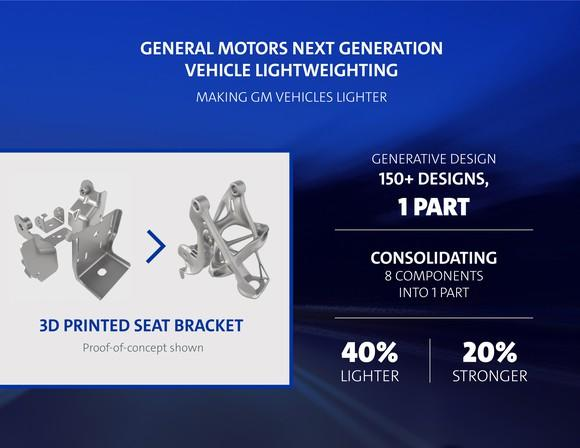"""A traditional seat bracket with eight components alongside a 3D-printed version with only one, and the words """"40 percent lighter, 20% stronger."""""""