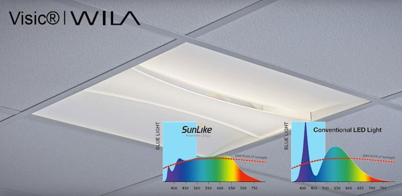 Seoul Semiconductor S Sunlike Series Natural Spectrum Leds