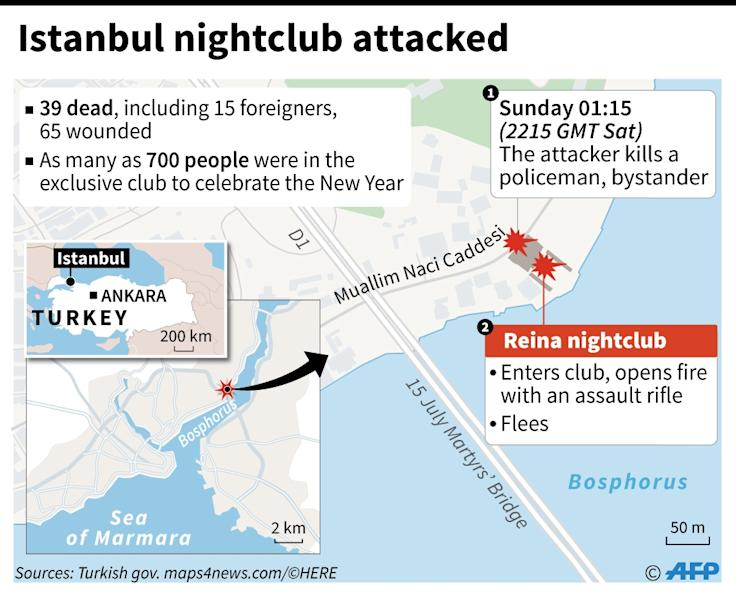 Attack in Istanbul (AFP Photo/François D'ASTIER, Sabrina BLANCHARD)