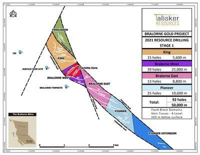 Figure 1: Map of the Bralorne Gold Project showing drill traces from today's release, major high-grade vein structures projected to surface (white) and surface infrastructure. (CNW Group/Talisker Resources Ltd)