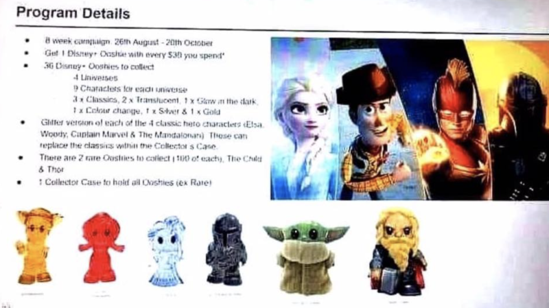 Photo shows leaked Woolworths document with the furry Thor and The Child Ooshies.