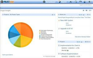 Project Management Software Project Insight Announces New Dashboards