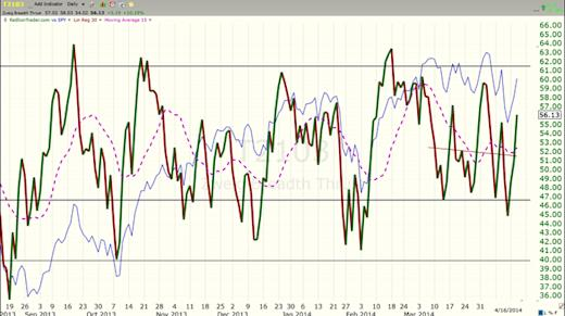 image thumb97 Long way down, the adventure for 2014 has just begun $ES F 1826 x 1807