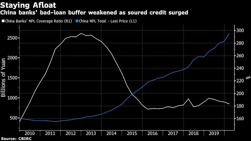 A Spate of Bank Runs Breaks Out in China, Fueled by Social Media