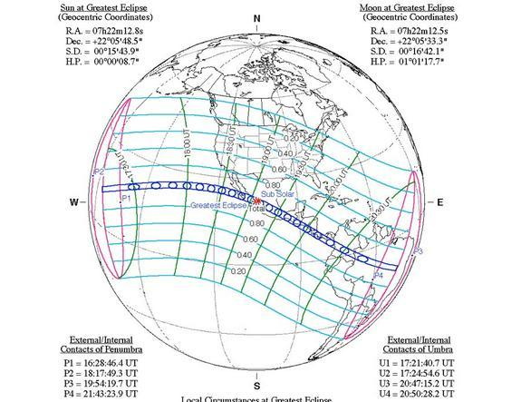 Shown here, the path of the total eclipse that occurred on July 11, 1991.