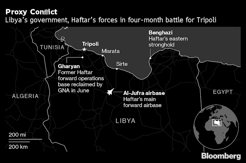 When the Sun Sets in Libya, Two U.S. Allies Get Down to War
