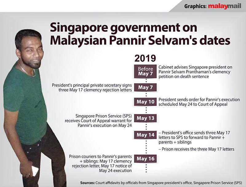 Explained: How a Malaysian landed on Singapore's death row   and had