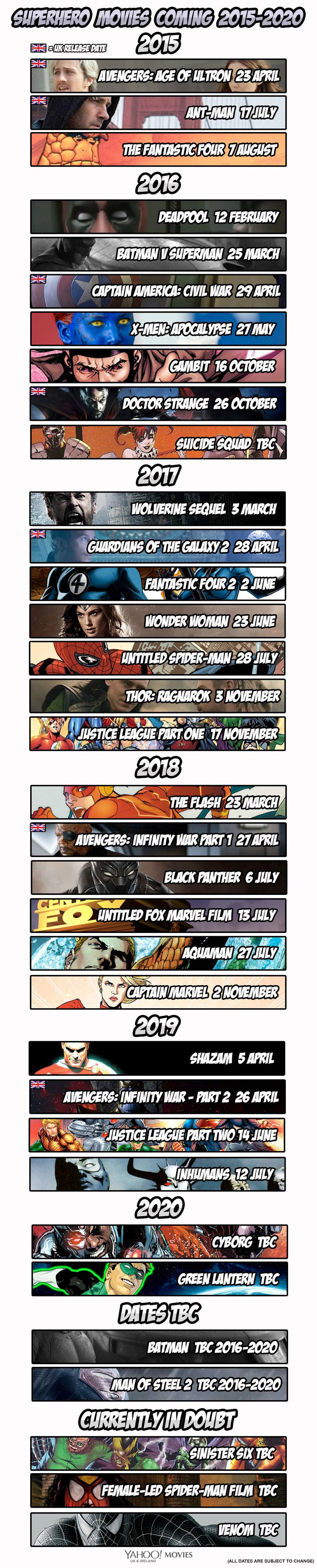 marvel film release dates uk